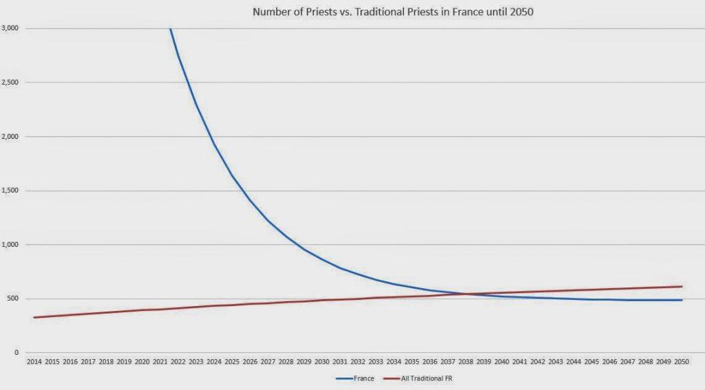 france forecast 1